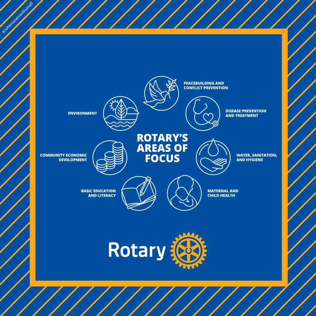 Rotary Areas of Focus